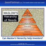 Maslow's Hierarchy of Needs:  A Guide for Investing Success?