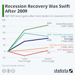 1607: Another Great Recession, Mortgage Rates, Debt & Disaster