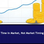 Time In Market, Not Market Timing