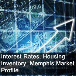 CW 977 \u2013 Rates Up, Inventory Down, Client Survey, Memphis Market